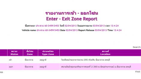 Report2 - รายงานเข้า-ออกสถานี